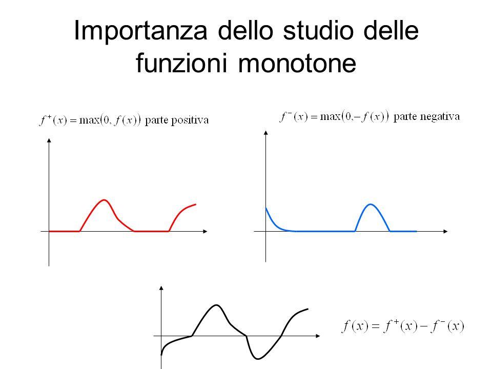 Importanza dello studio delle funzioni monotone