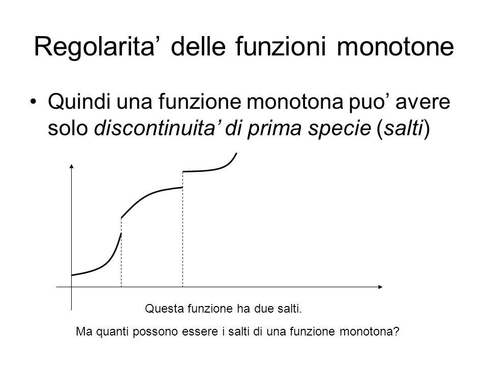 Regolarita' delle funzioni monotone