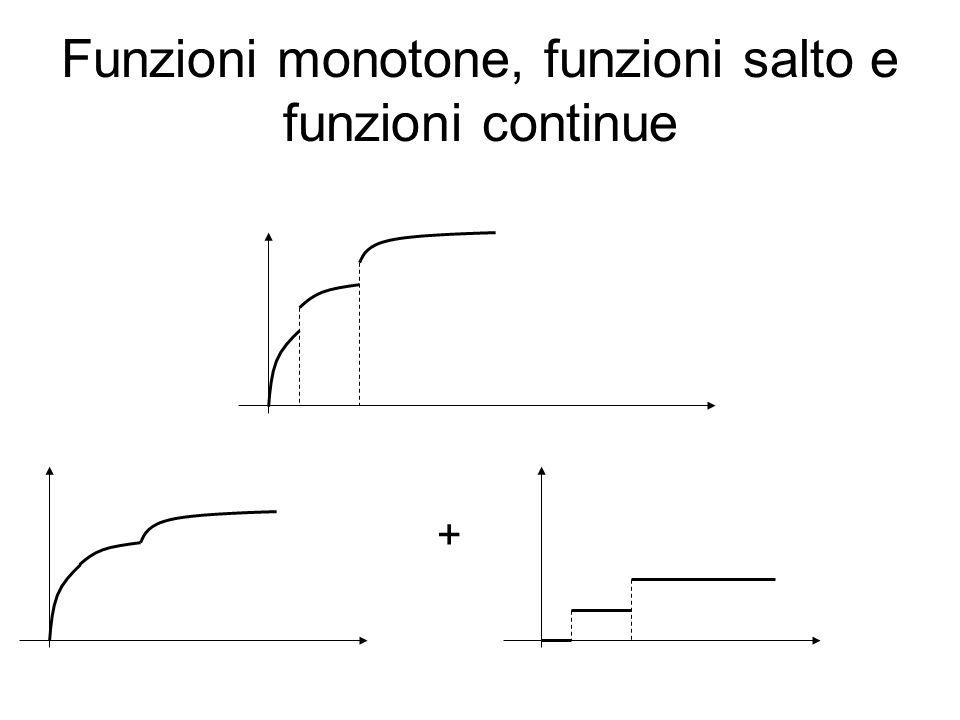 Funzioni monotone, funzioni salto e funzioni continue