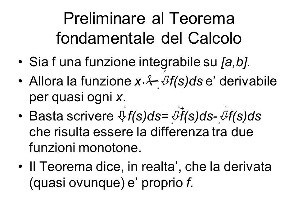 Preliminare al Teorema fondamentale del Calcolo