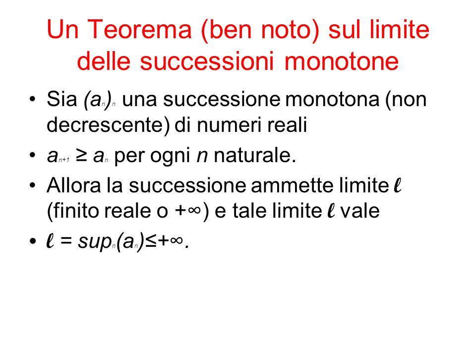 Un Teorema (ben noto) sul limite delle successioni monotone