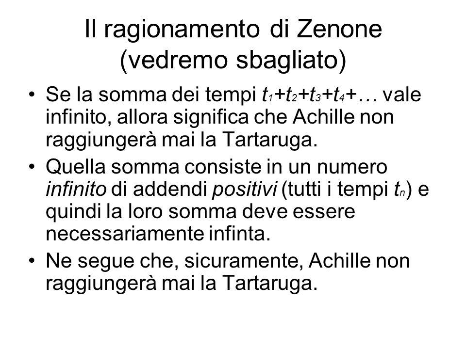 Il ragionamento di Zenone (vedremo sbagliato)