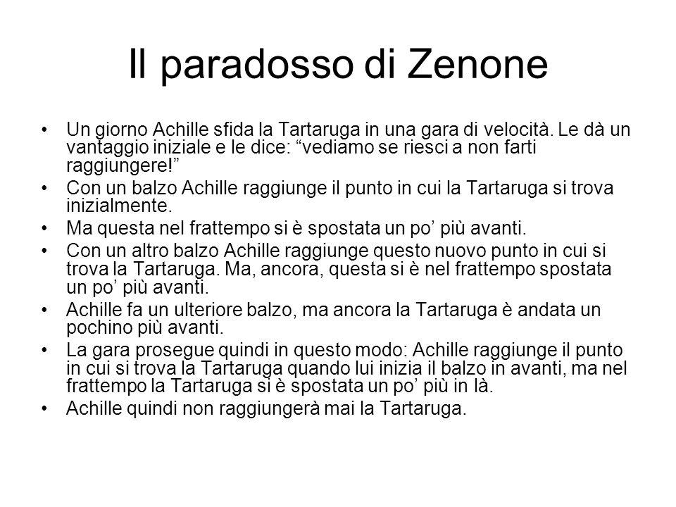 Il paradosso di Zenone