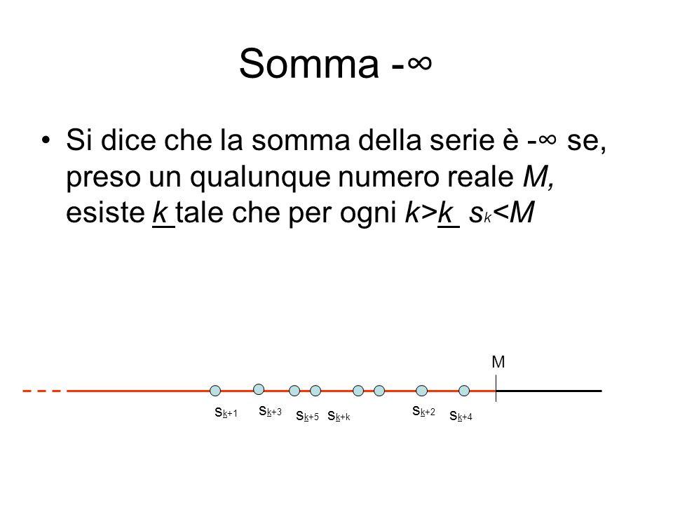 Somma -∞ Si dice che la somma della serie è -∞ se, preso un qualunque numero reale M, esiste k tale che per ogni k>k sk<M.
