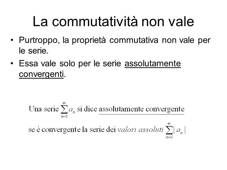 La commutatività non vale
