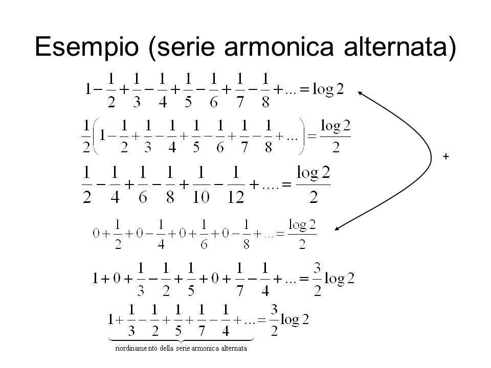 Esempio (serie armonica alternata)