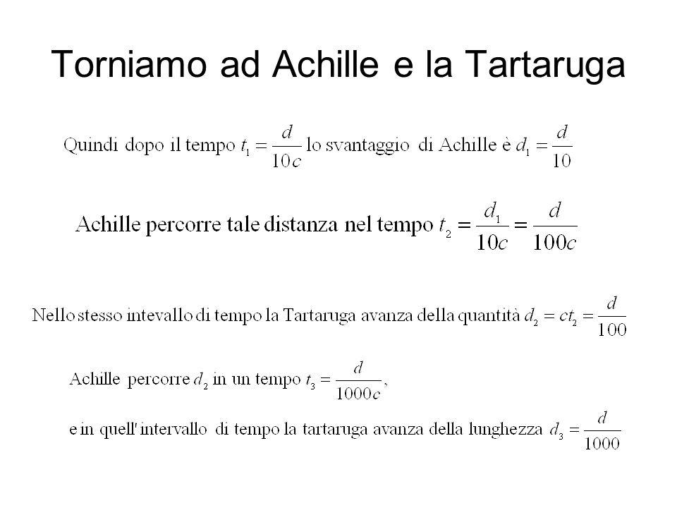 Torniamo ad Achille e la Tartaruga