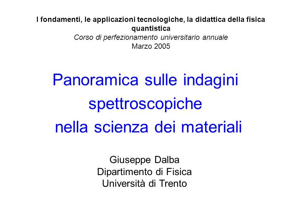 Panoramica sulle indagini spettroscopiche nella scienza dei materiali