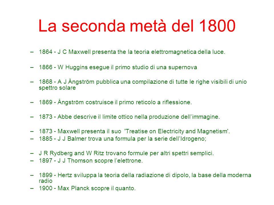 La seconda metà del 1800 1864 - J C Maxwell presenta the la teoria elettromagnetica della luce.