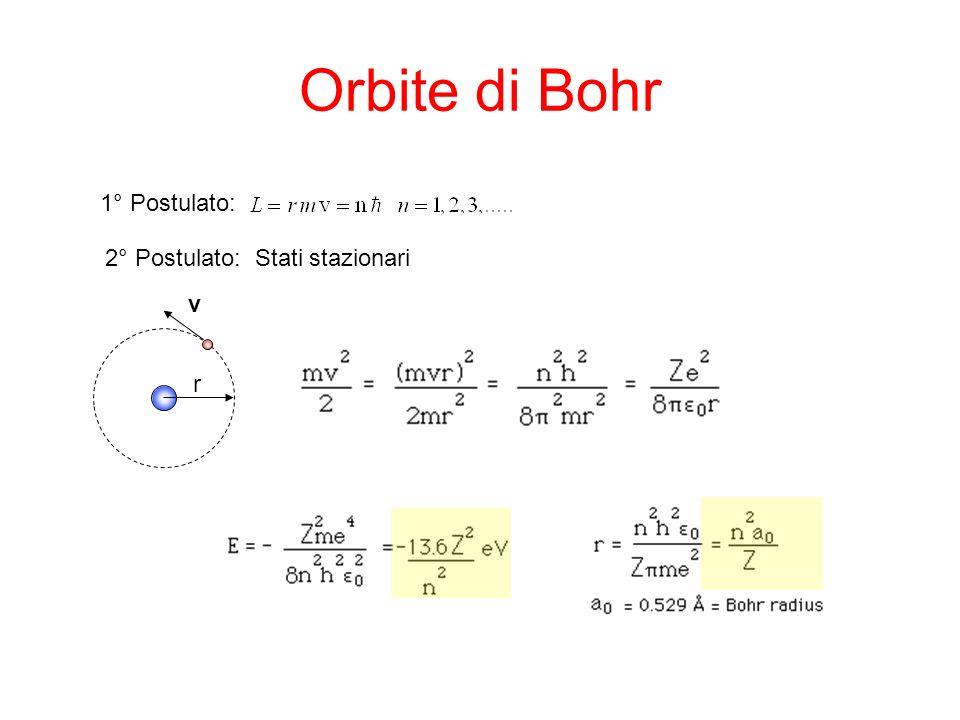 Orbite di Bohr 1° Postulato: 2° Postulato: Stati stazionari v r