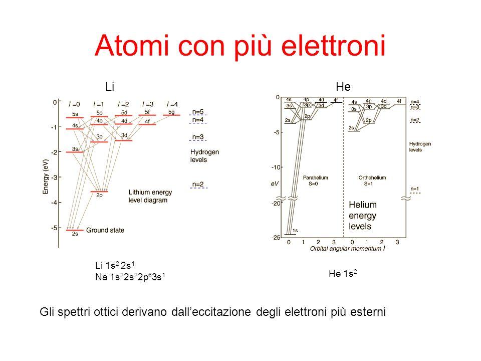 Atomi con più elettroni