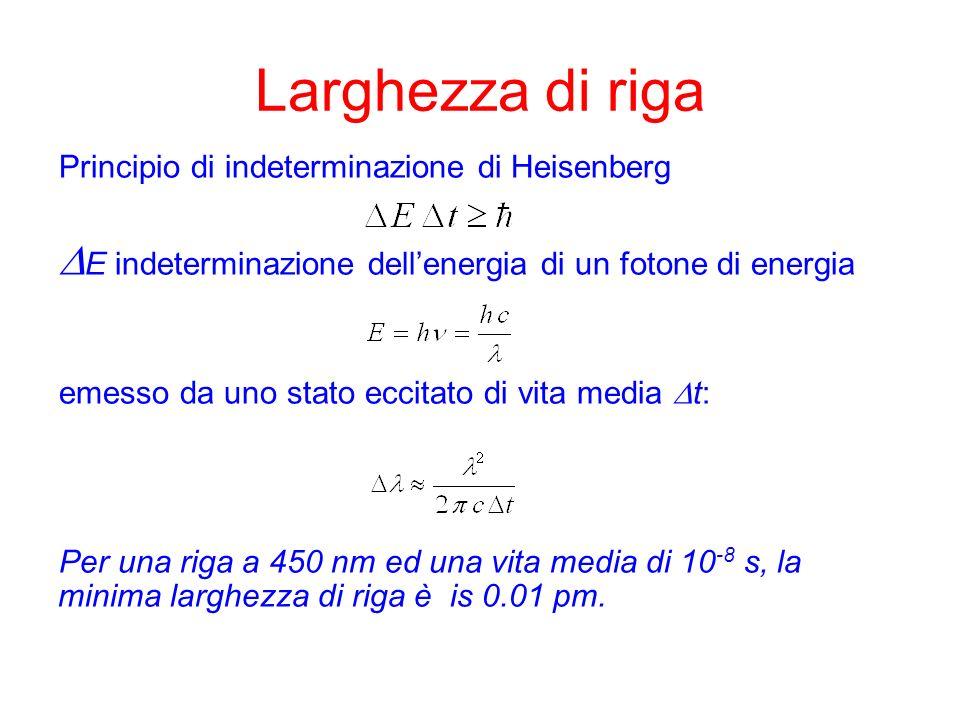 Larghezza di riga Principio di indeterminazione di Heisenberg. DE indeterminazione dell'energia di un fotone di energia.