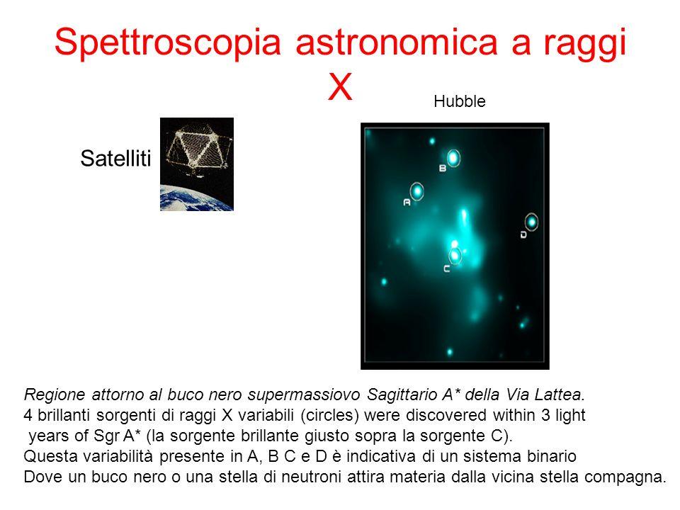 Spettroscopia astronomica a raggi X
