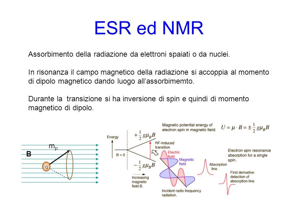 ESR ed NMR Assorbimento della radiazione da elettroni spaiati o da nuclei. In risonanza il campo magnetico della radiazione si accoppia al momento.