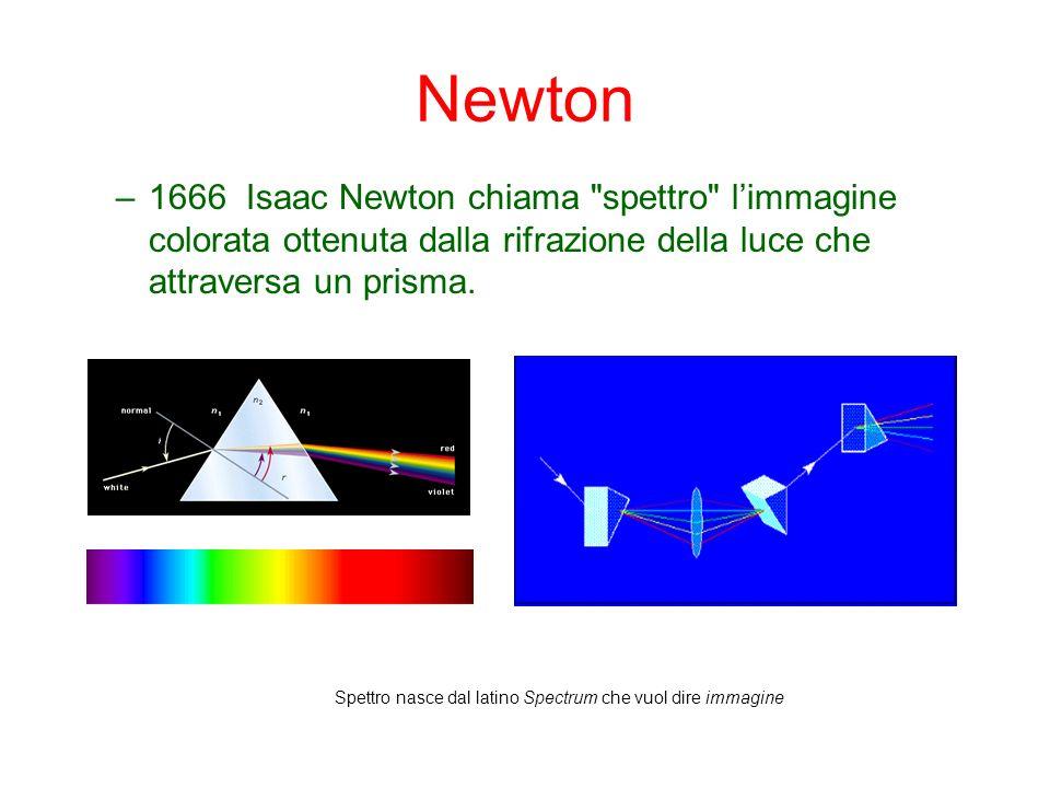 Newton 1666 Isaac Newton chiama spettro l'immagine colorata ottenuta dalla rifrazione della luce che attraversa un prisma.