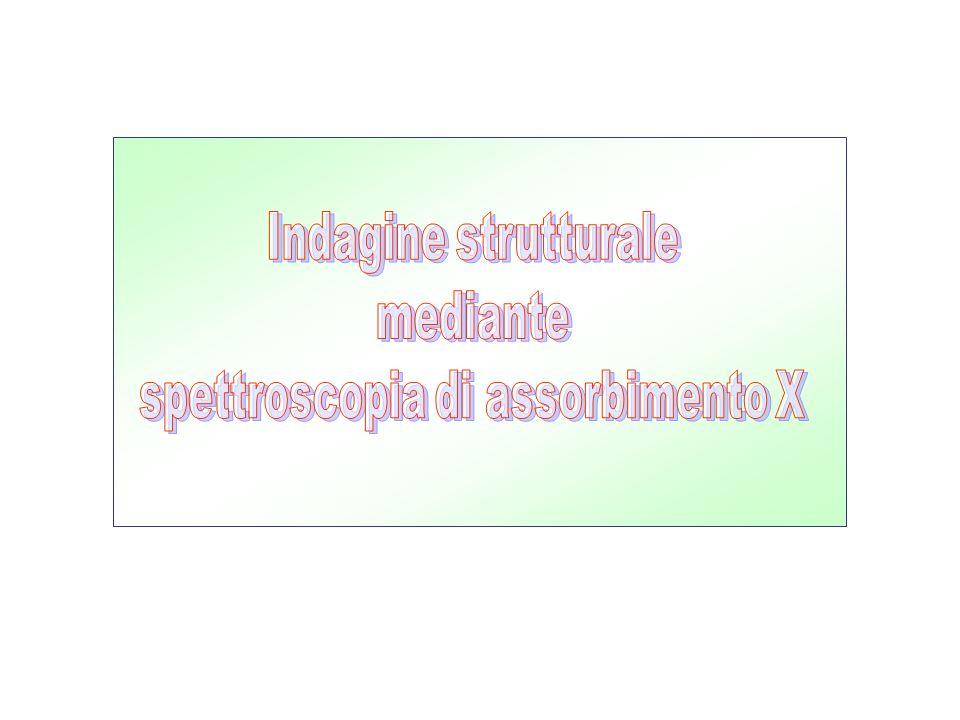 spettroscopia di assorbimento X