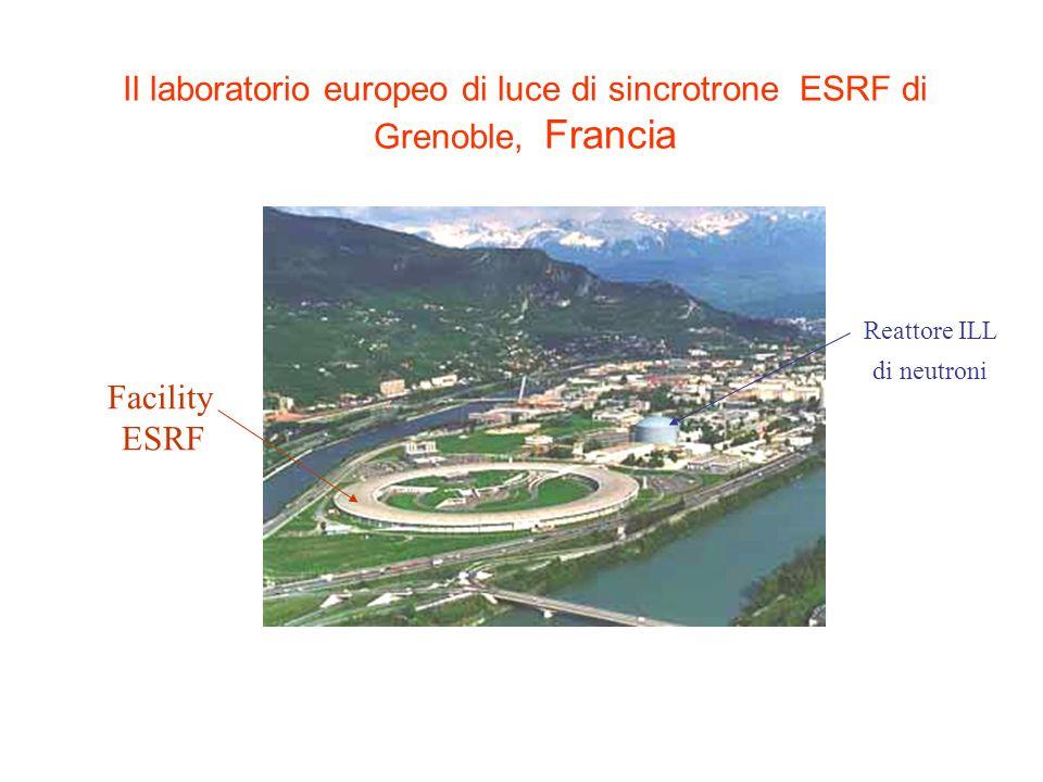Il laboratorio europeo di luce di sincrotrone ESRF di Grenoble, Francia