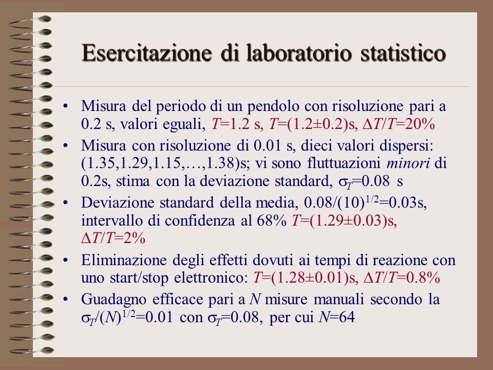 Esercitazione di laboratorio statistico