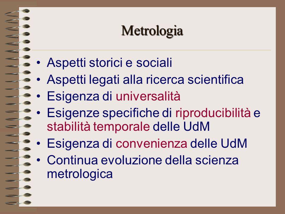 Metrologia Aspetti storici e sociali