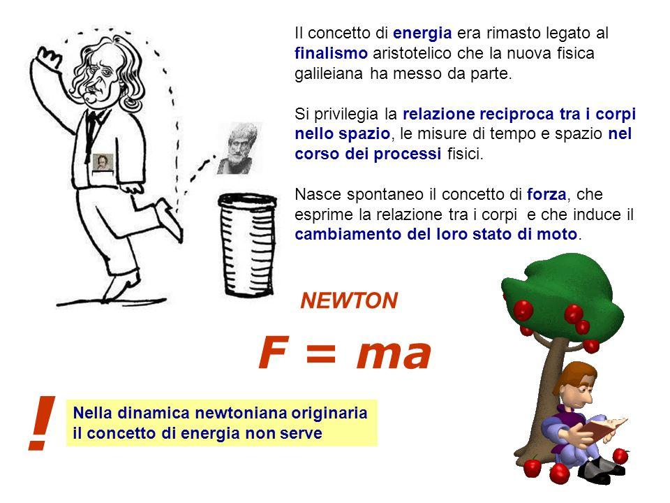 Il concetto di energia era rimasto legato al finalismo aristotelico che la nuova fisica galileiana ha messo da parte.