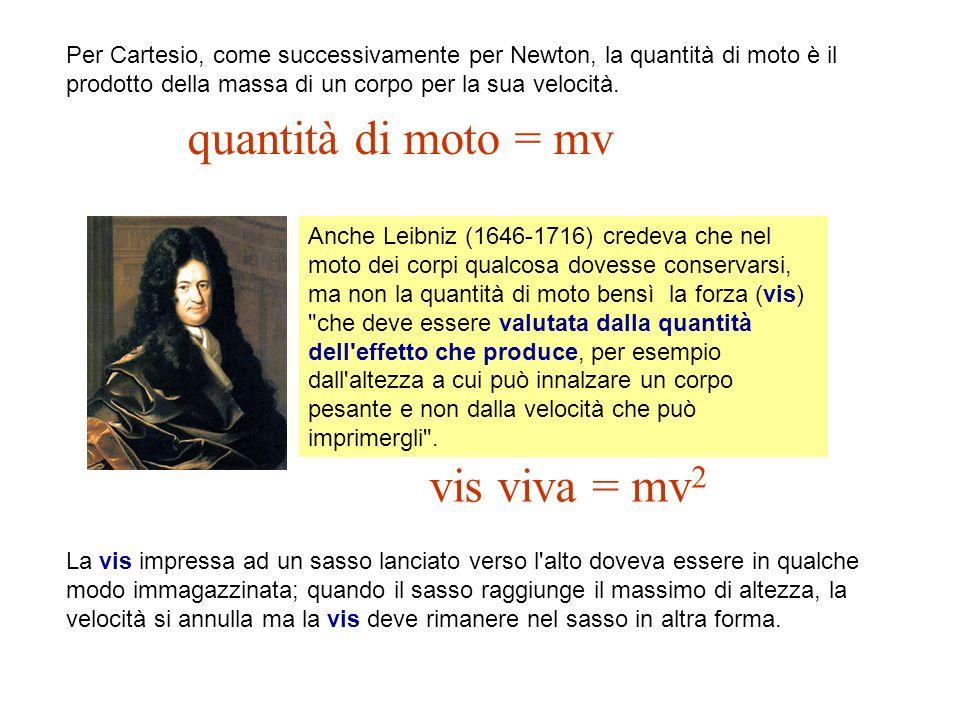 quantità di moto = mv vis viva = mv2