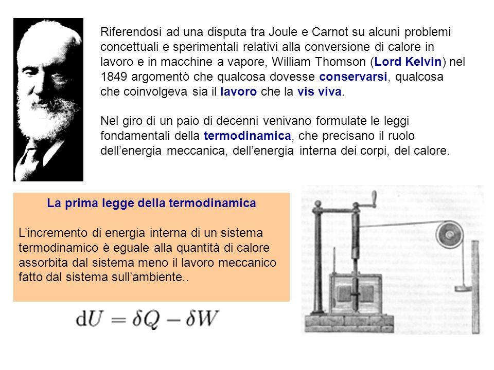 La prima legge della termodinamica