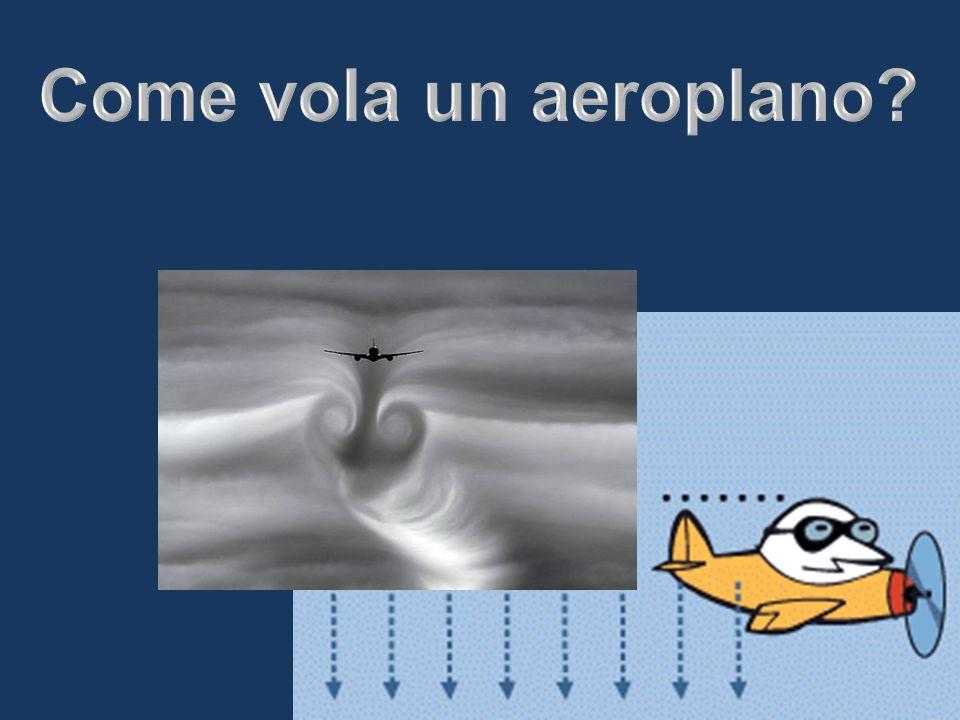 Come vola un aeroplano