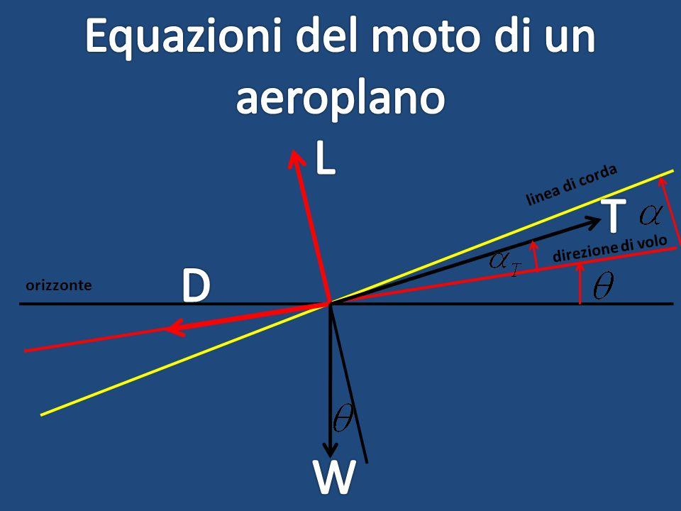 Equazioni del moto di un aeroplano