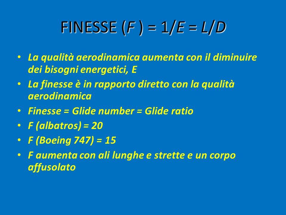 FINESSE (F ) = 1/E = L/D La qualità aerodinamica aumenta con il diminuire dei bisogni energetici, E.