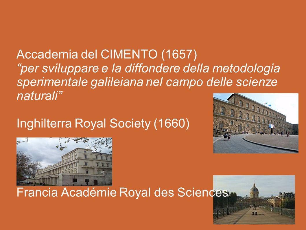 Accademia del CIMENTO (1657)
