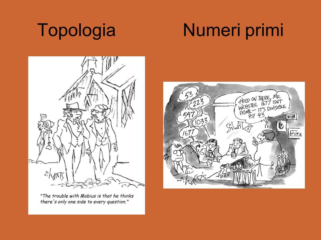 Topologia Numeri primi
