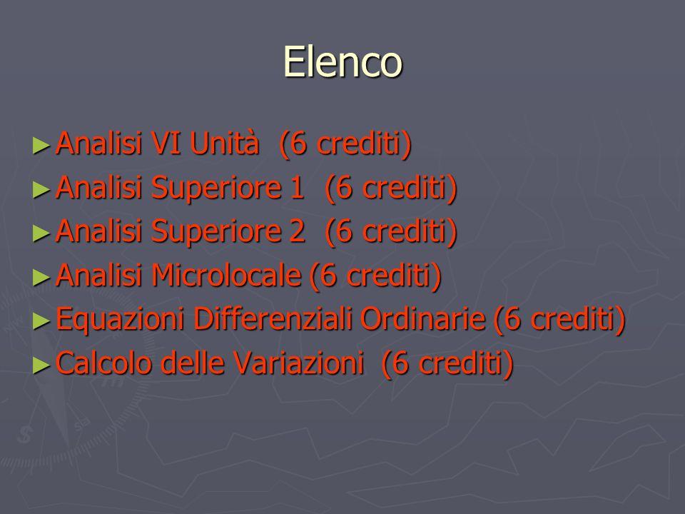 Elenco Analisi VI Unità (6 crediti) Analisi Superiore 1 (6 crediti)