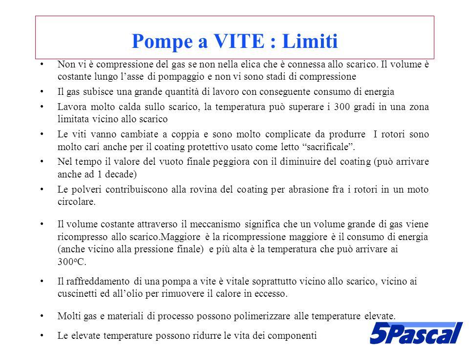 Pompe a VITE : Limiti