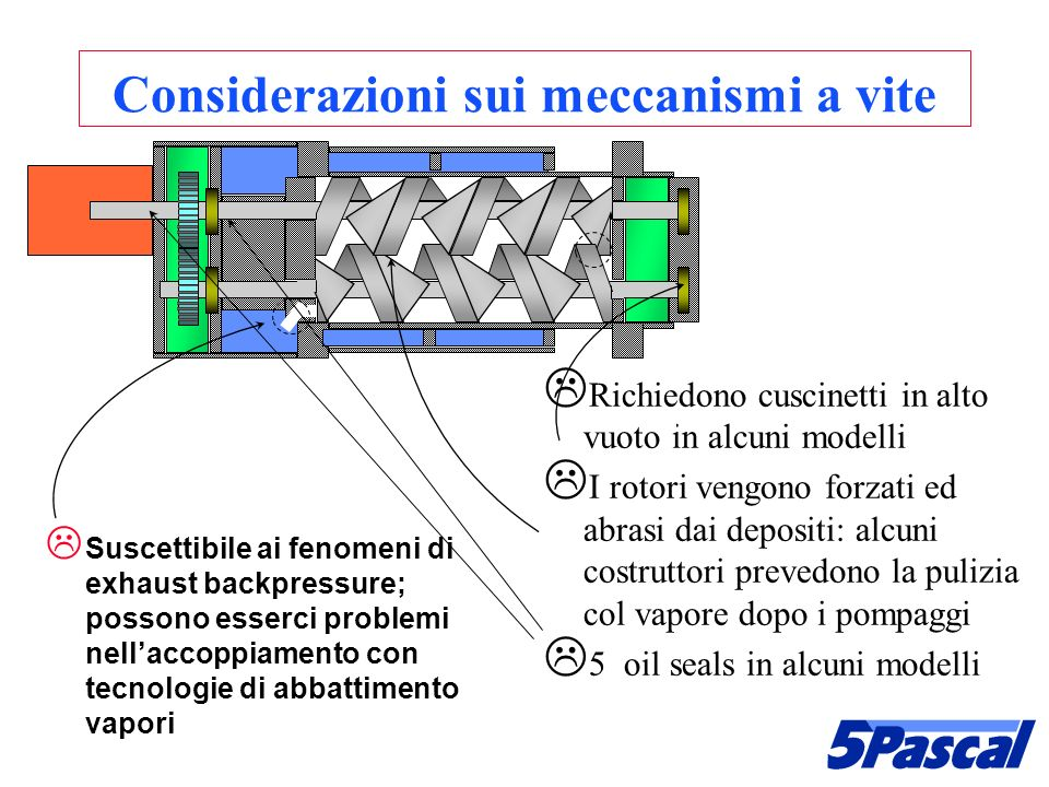 Considerazioni sui meccanismi a vite