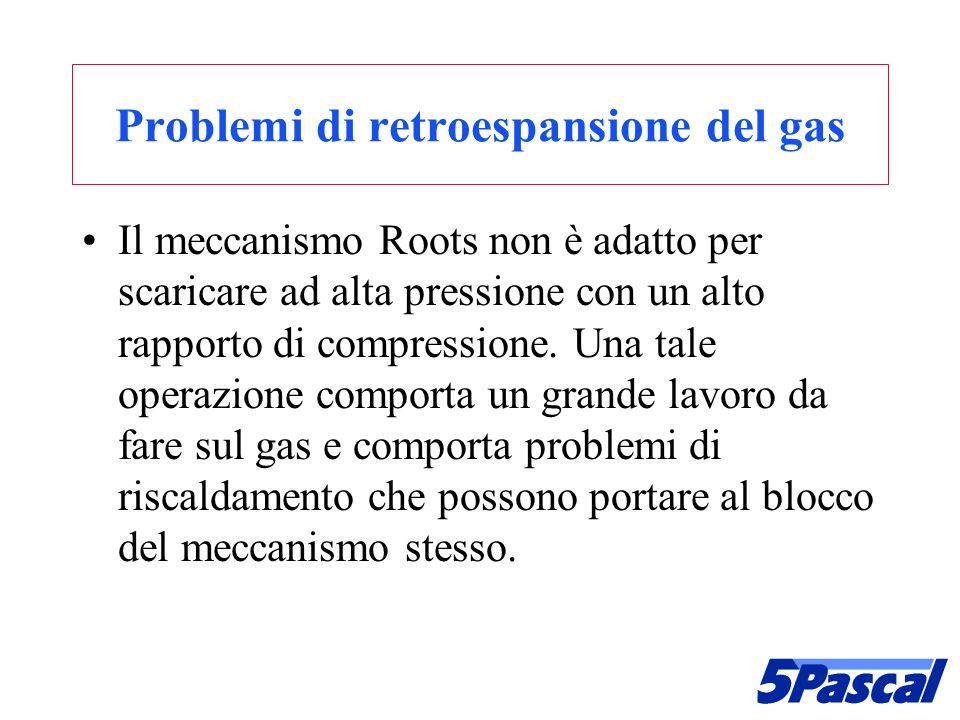 Problemi di retroespansione del gas