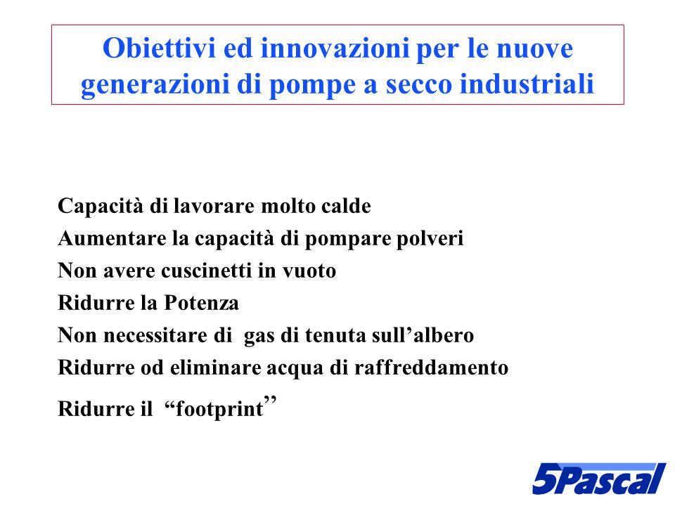 Obiettivi ed innovazioni per le nuove generazioni di pompe a secco industriali