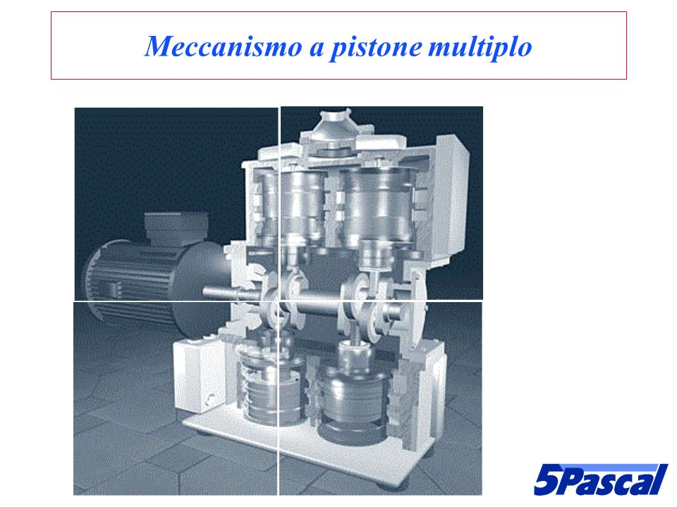 Meccanismo a pistone multiplo
