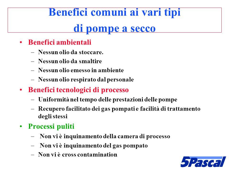 Benefici comuni ai vari tipi di pompe a secco
