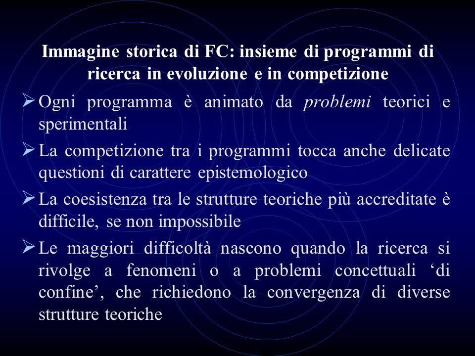 Immagine storica di FC: insieme di programmi di ricerca in evoluzione e in competizione