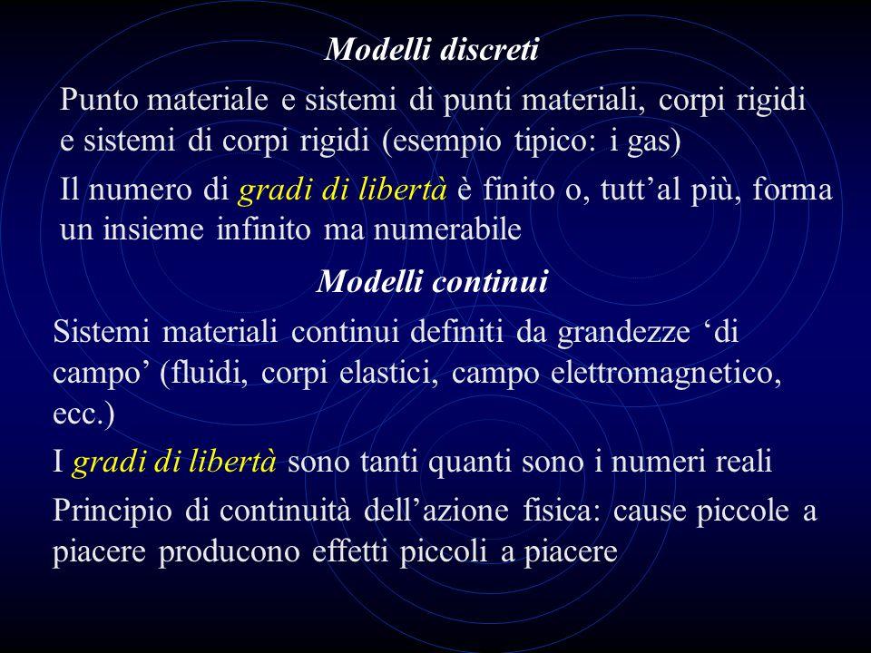 Modelli discreti Punto materiale e sistemi di punti materiali, corpi rigidi e sistemi di corpi rigidi (esempio tipico: i gas)