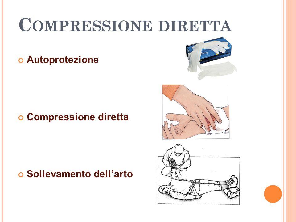Compressione diretta Autoprotezione Compressione diretta