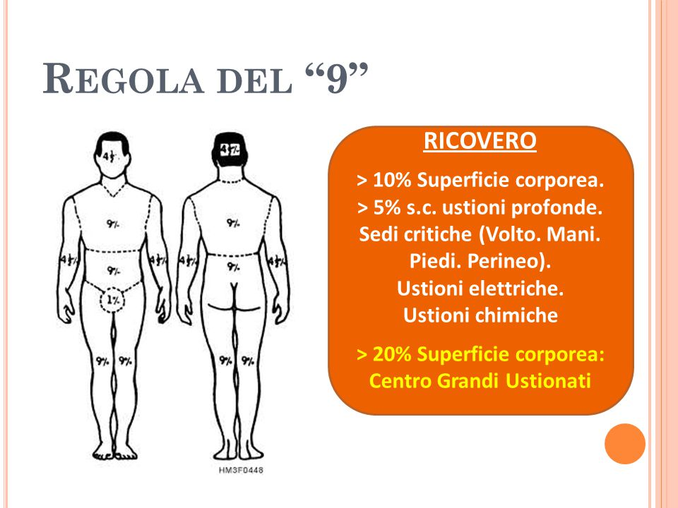 Regola del 9 RICOVERO > 10% Superficie corporea.