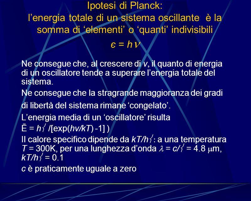Ipotesi di Planck: l'energia totale di un sistema oscillante è la somma di 'elementi' o 'quanti' indivisibili є = hn