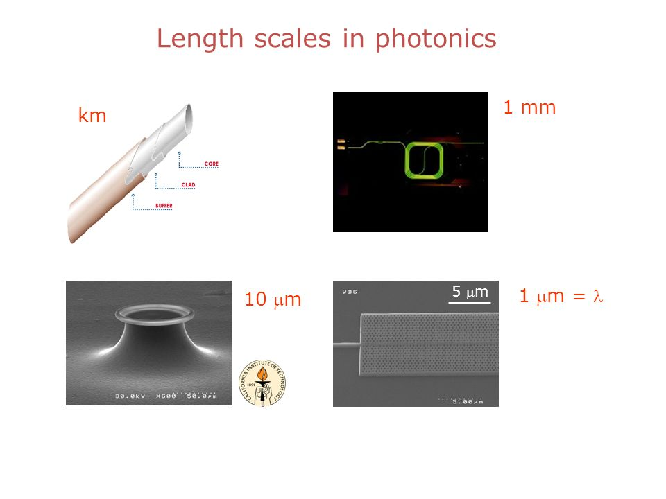 Length scales in photonics