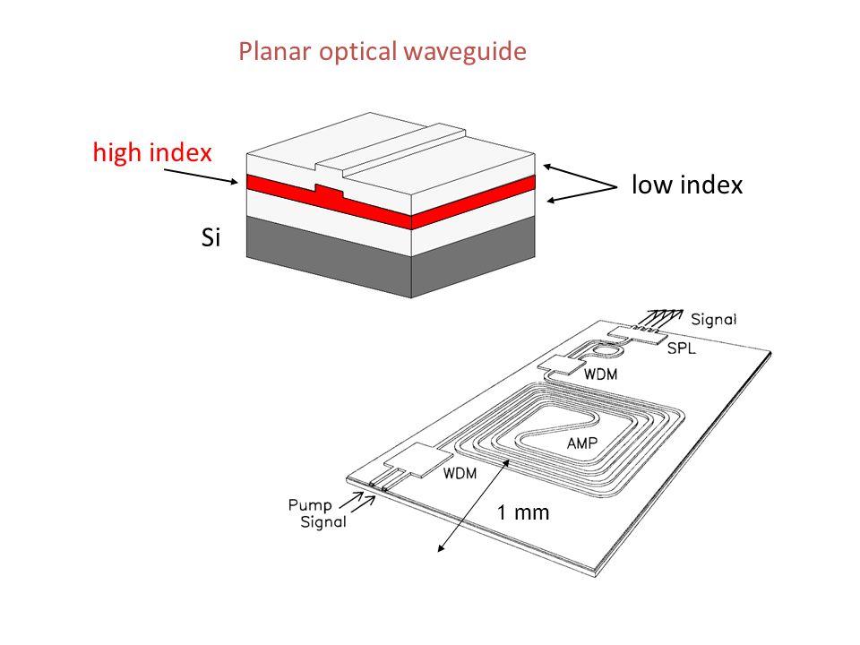 Planar optical waveguide