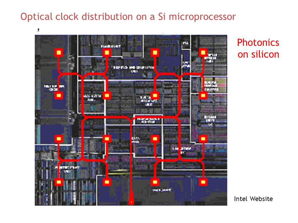 Optical clock distribution on a Si microprocessor