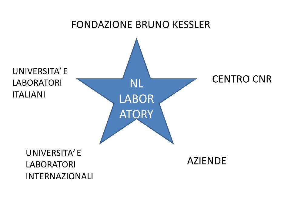 NL LABORATORY FONDAZIONE BRUNO KESSLER CENTRO CNR AZIENDE