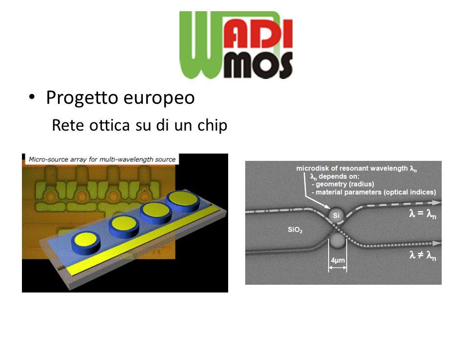 Progetto europeo Rete ottica su di un chip