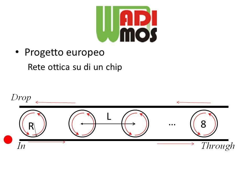 Progetto europeo Rete ottica su di un chip L … 8 R