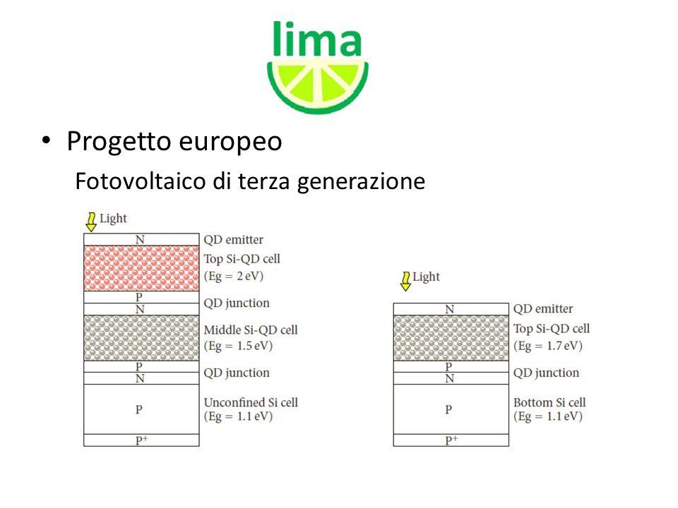 Progetto europeo Fotovoltaico di terza generazione